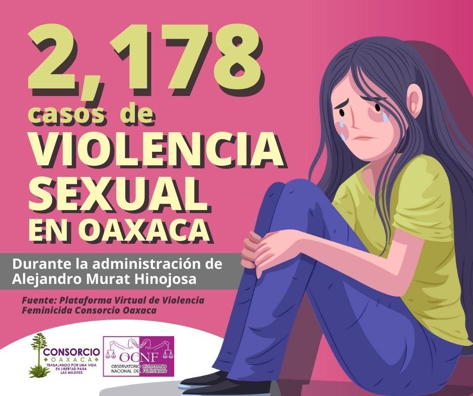 Las violaciones a mujeres representan la cifra más alta de delitos sexuales en Oaxaca