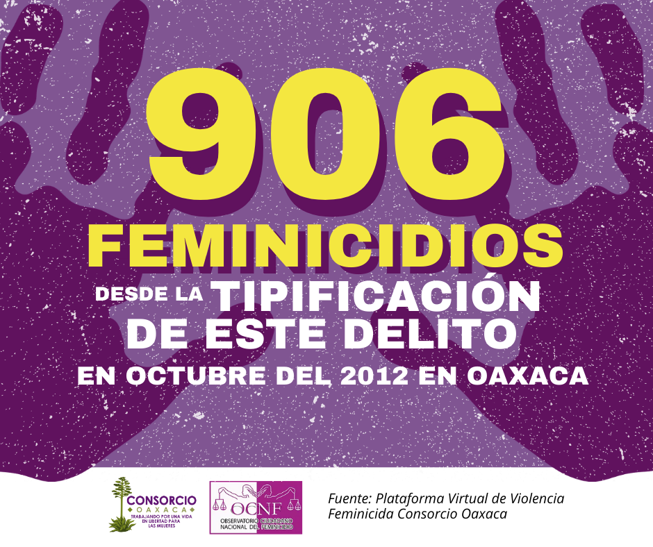 906 feminicidios desde la tipificación del delito en Oaxaca