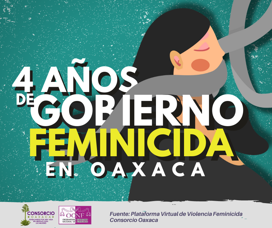Violencia feminicida no es prioridad para el gobierno de Oaxaca