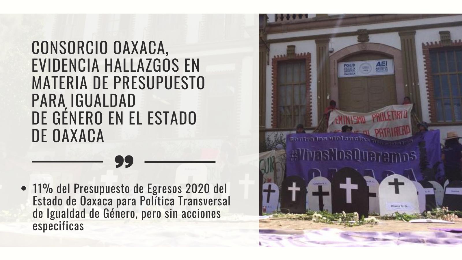 Consorcio Oaxaca, evidencia hallazgos en materia de presupuesto para Igualdad de Género en el estado de Oaxaca