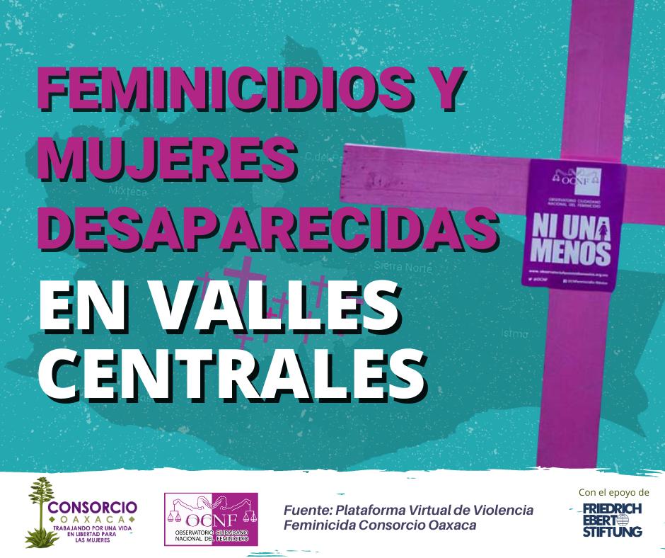 Mujeres desaparecidas y feminicidios en Valles Centrales