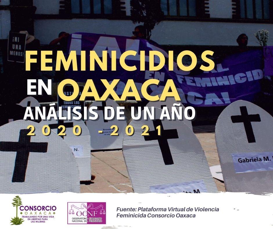 Los feminicidios con armas de fuego continúan en Oaxaca